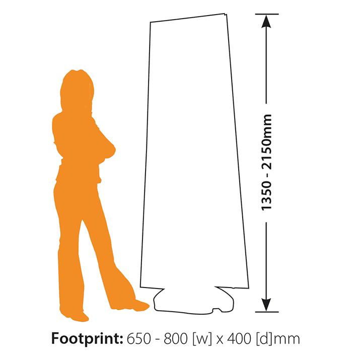Polar Footprint