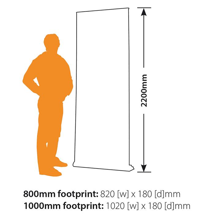 Sigma Footprint