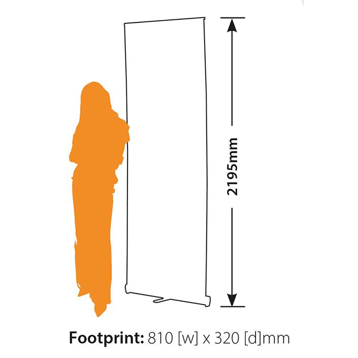 Zeta Footprint