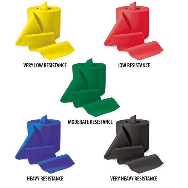 Colored Resistance Bands