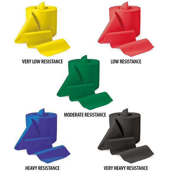 Bandes de résistance colorées
