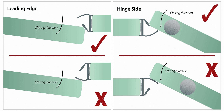 Abbildung Türverbindung